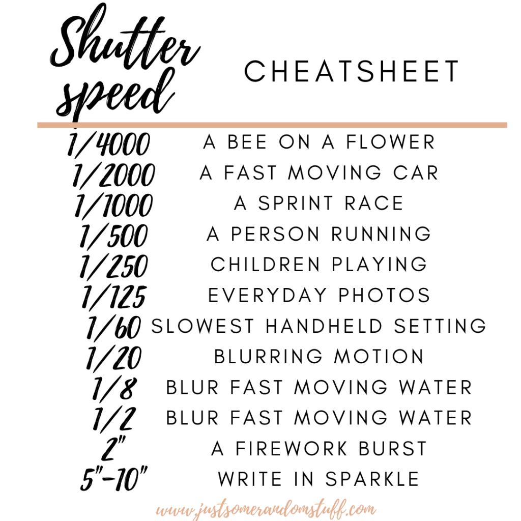 Shutter speed Cheatsheet - photography tips for newbies